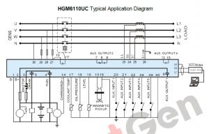 HGM6110UC  ЖК,RS485, Меню на русском языке/ ручной и удаленный запуск