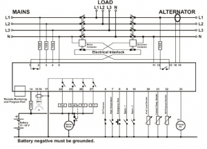 DKG-109 Автозапуск генератора