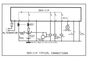 DKG-114 Ручной и удаленный запуск генератора