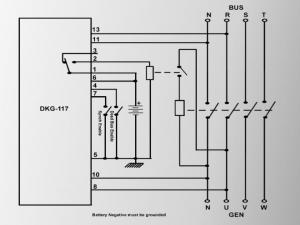 DKG-117 Синхроскоп и реле включения синхронизации 72х72