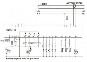 DKG-119 Ручной и удаленный запуск генератора
