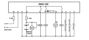 DKG-152 Удаленный запуск генератора (релейные выходы 10А)