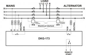 DKG-173 din rail Автоматическое переключение сети (Сух.конт.на запуск генер., монтаж на