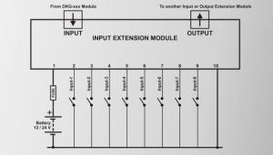 DKG-188 Блок расширения цифровых входов с кабелем