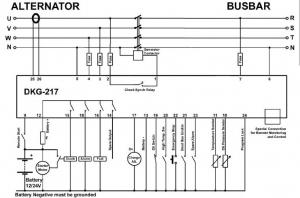 DKG-217 Ручной запуск генератора с синхроскопом