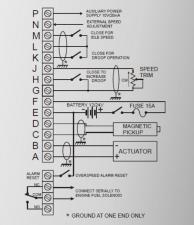 DKG-253 Электронный регулятор оборотов (Вых.акт. 10А)