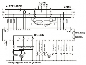 DKG-307 MPU Автозапуск генератора