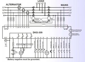 DKG-309 MPU Автозапуск генератора