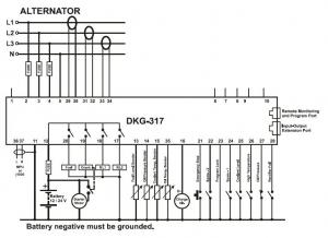 DKG-317 MPU Ручной и удаленный запуск генератора