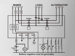 DKG-325 Автозапуск генератора (Контактор 25Ах3, зяряд.устройство 12В 1А)