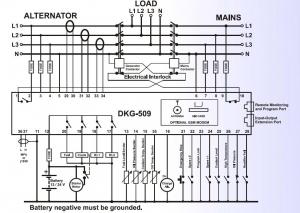 DKG-509 MPU Автозапуск генератора
