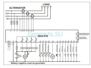 DKG-519 MPU Ручной и удаленный запуск генератора