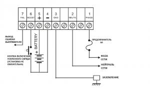 BC-4A Зарядное устройство, Автовыбор напряжения (12В/24В, 4А)